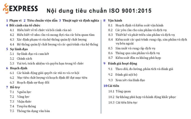 chung-nhan-iso-90012015-noi-dung-35express